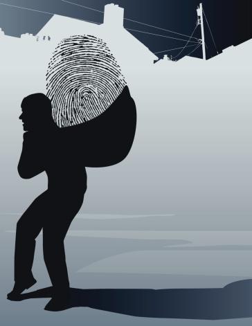 قيمة مفهوم الهوية